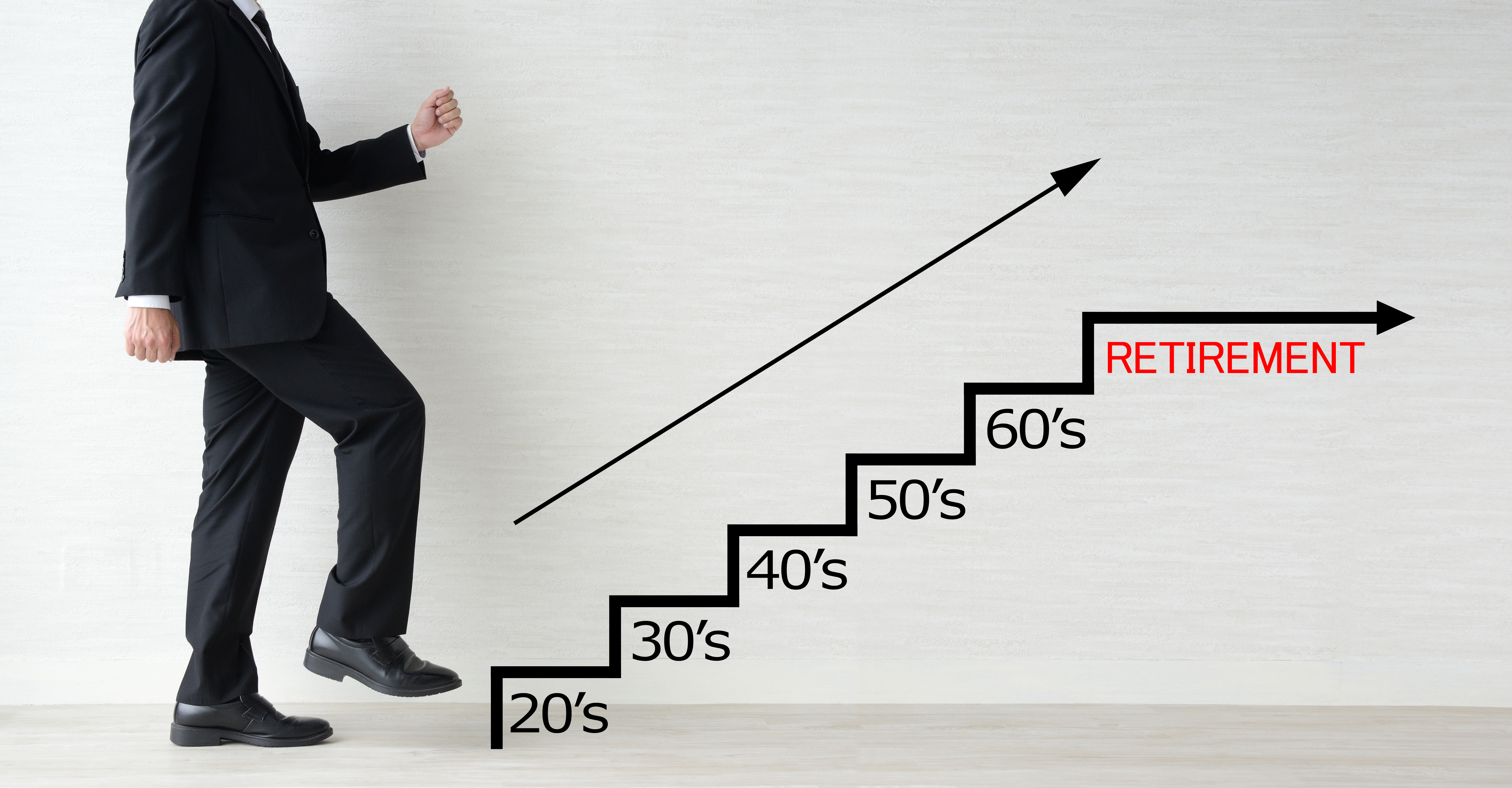 9 Tips to Build and Manage Your 401(k) Account