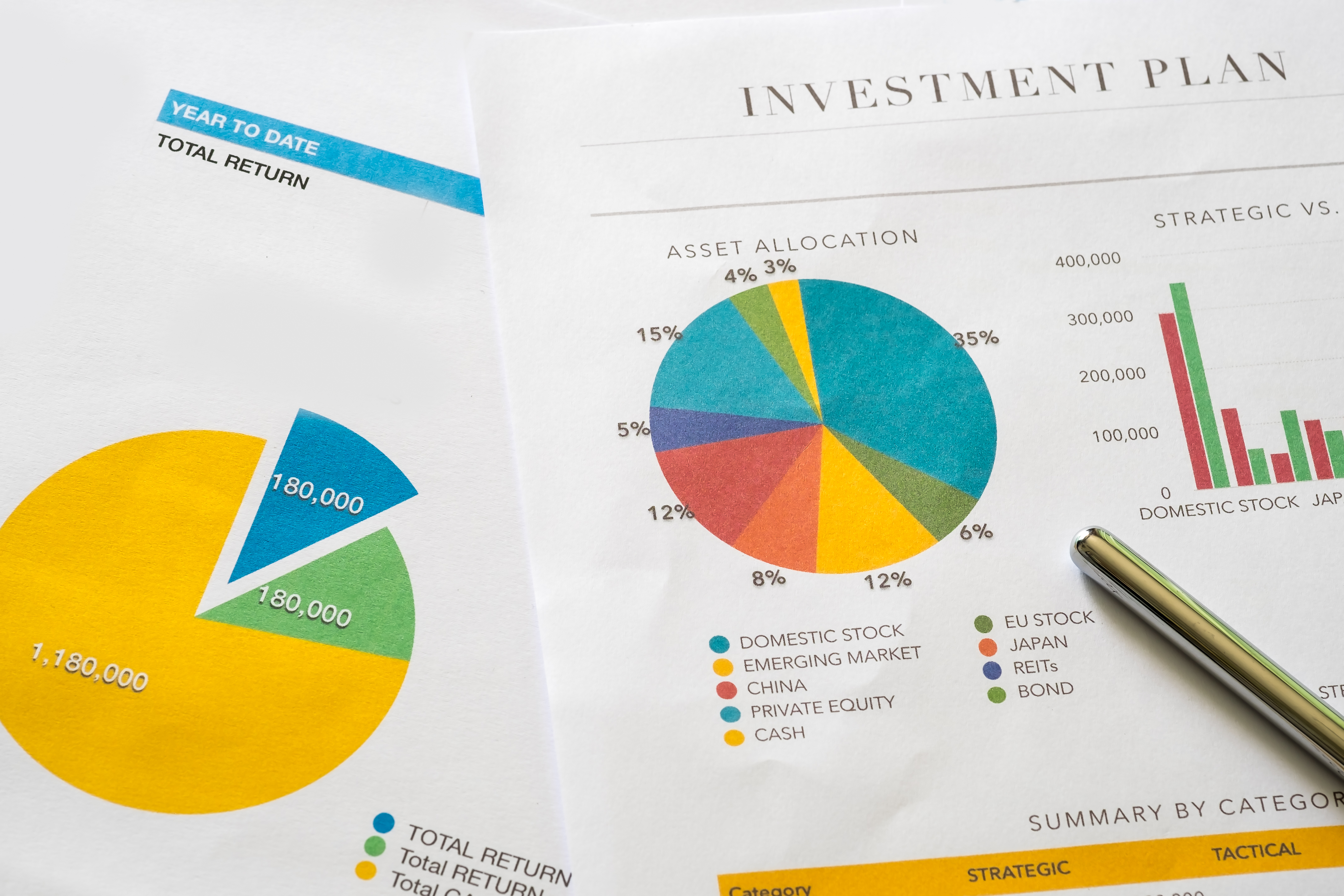 How to Determine Your Ideal 401(k) Asset Allocation